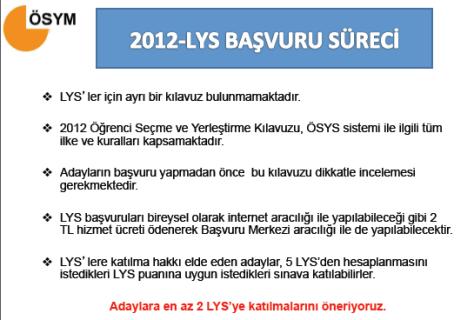 2012 LYS Başvuru Süreci 2