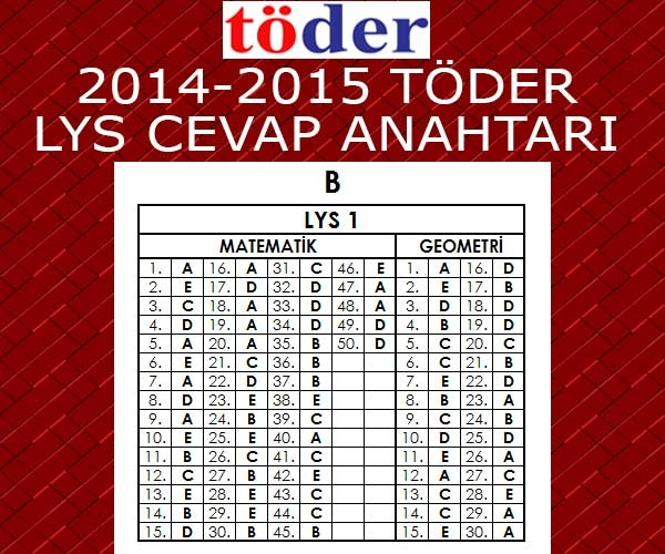 2-3 Mayıs 2015 Töder LYS Sınavı Cevap Anahtarı 2