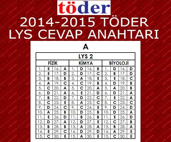2-3 Mayıs 2015 Töder LYS Sınavı Cevap Anahtarı 3
