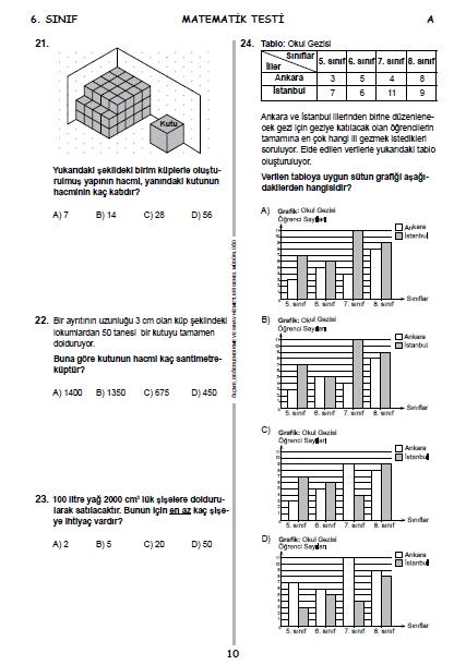 2015 6. Sınıf PYBS - Bursluluk Cevap Anahtarı ve Sınav Soruları 10