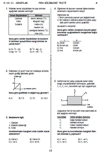 2015 9. Sınıf PYBS - Bursluluk Sınav Soruları ve Cevap Anahtarı 10