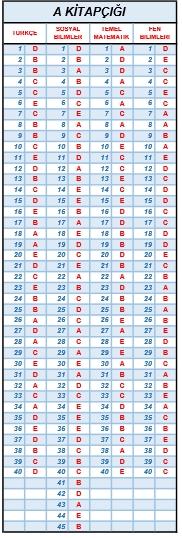 9 Ocak 2016 Özdebir Temel Lise YGS Deneme Sınav Cevap Anahtarı 2