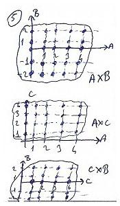 9.-sinif-matematik-76.-sayfa-5.-soru-cevaplari.jpg