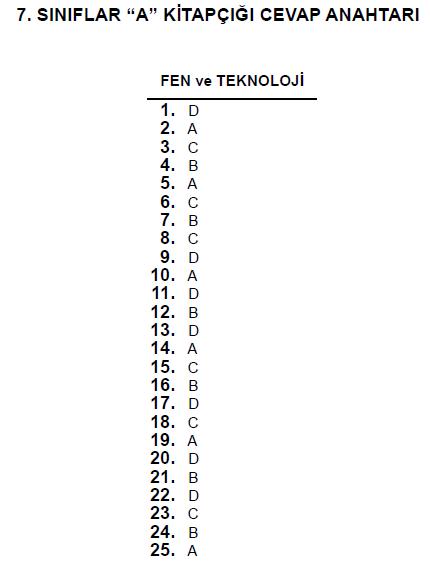 7. Sınıf PYBS - Bursluluk Cevap Anahtarı - 10 Haziran 2012 4