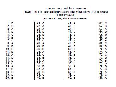17 Mart 2013 MBSTS - Diyanet Mesleki Bilgiler Seviye Tespit Sınavı Cevap 6