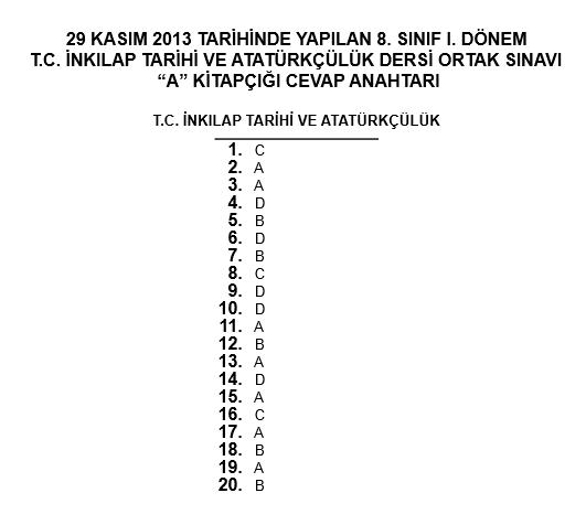 28-29 Kasım 8. Sınıf TEOG Ortak Sınav Cevap Anahtarı 11