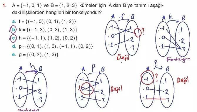10. Sınıf Aydın Yayıncılık Matematik Sayfa 75-78 Cevapları 1