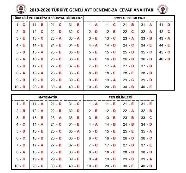 20-21-22 Aralık Özdebir YKS 2. Deneme Sınavı Cevap Anahtarı 5