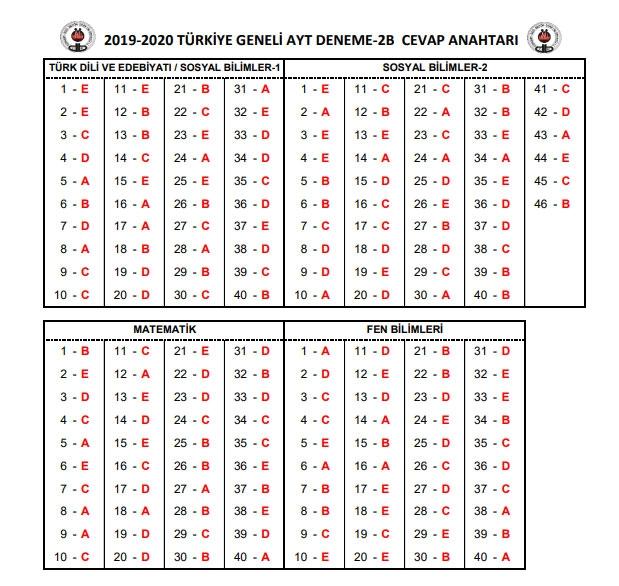 20-21-22 Aralık Özdebir YKS 2. Deneme Sınavı Cevap Anahtarı 6