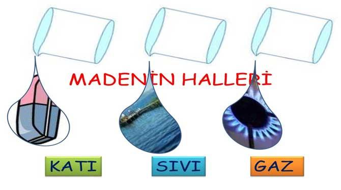 Maddeler sadece katı, sıvı ve gaz olarak mı sınıflandırılır