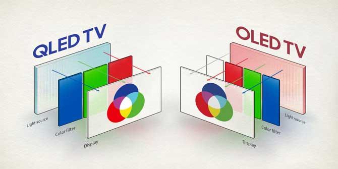 OLED ekran teknolojisi nedir