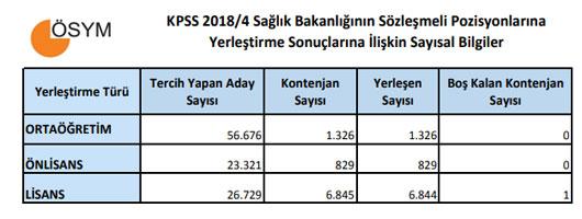 2018-4-kpss-sayisal-bilgiler.jpg