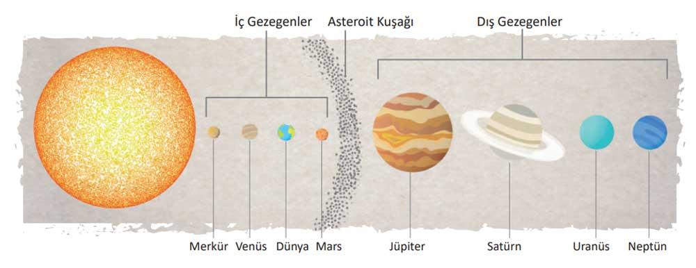 asteroid-kusagi.jpg