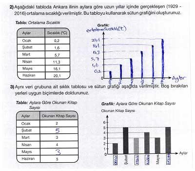 5.-sinif-matematik-ders-kitabi-257.-sayfa-cevaplari.jpg