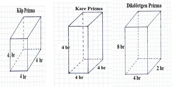 6.-sinif-ogun-matematik-sayfa-316-2.-soru.jpg