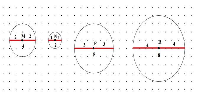 6.-sinif-ogun-matematik-sayfa-344-2.-soru.jpg