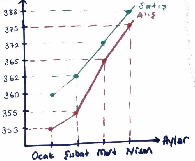 7.-sinif-meb-matematik-sayfa-261-cevaplari.jpg