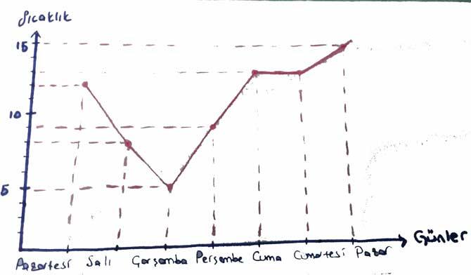 7.-sinif-meb-matematik-sayfa-262-cevaplari.jpg
