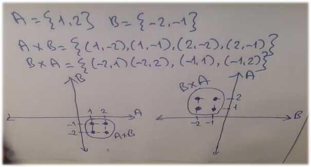 9.-sinif-eksen-matematik-sayfa-89---2a-cevaplari-001.jpg