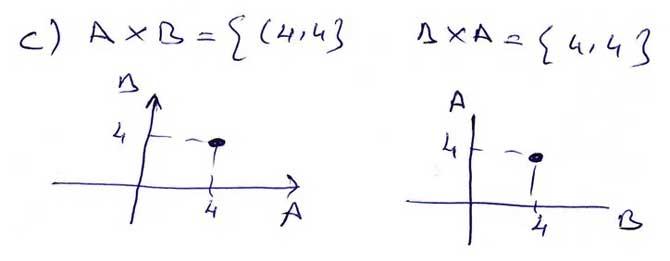 9.-sinif-eksen-matematik-sayfa-89---2a-cevaplari-002.jpg