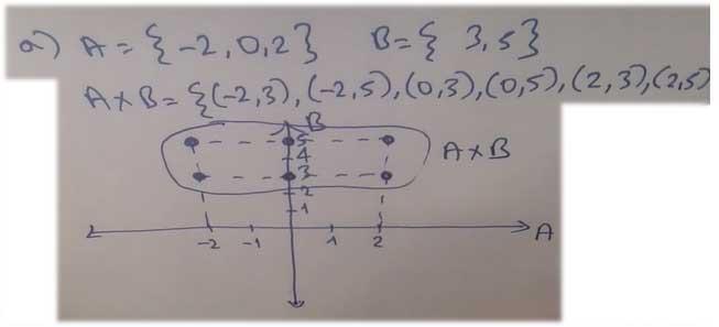 9.-sinif-eksen-matematik-sayfa-89---2a-cevaplari.jpg