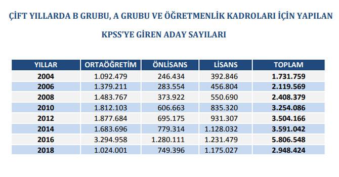 kpss-istatistikleri-1.jpg