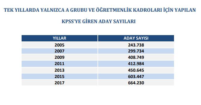 kpss-istatistikleri-2.jpg