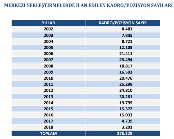 kpss-istatistikleri-3.jpg