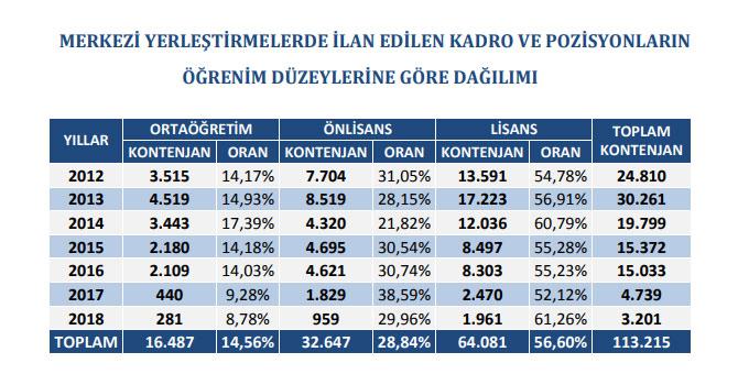 kpss-istatistikleri-4.jpg