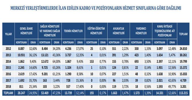 kpss-istatistikleri-5.jpg