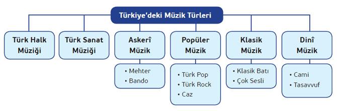 turk-muzik-turleri.jpg
